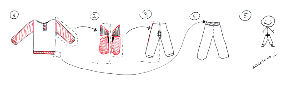 Instrukcja spodenek