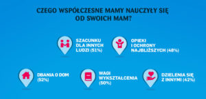 infografika-2